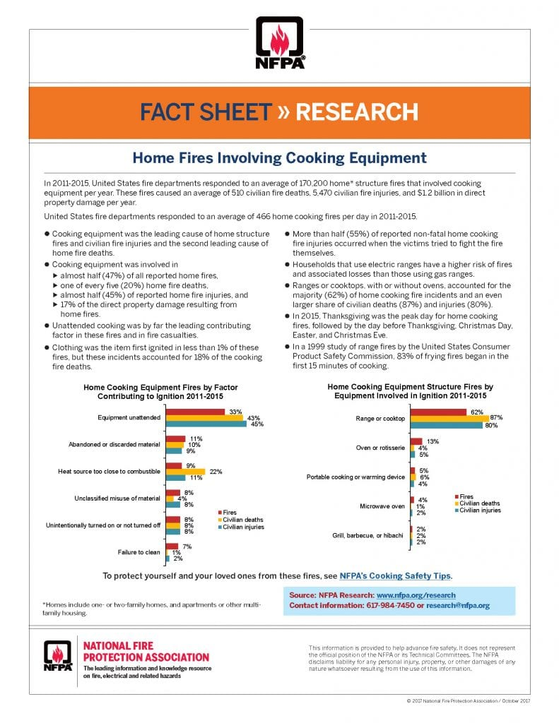NFPA Cooking Fact Sheet