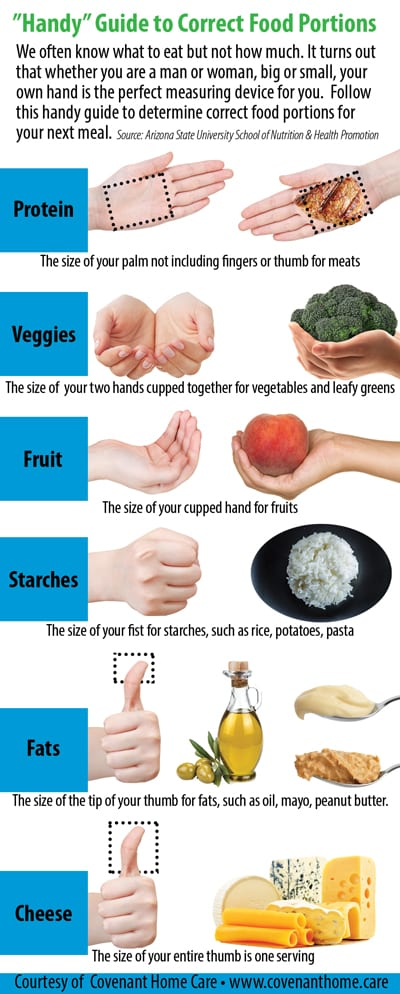 using your hands to determine portion sizes